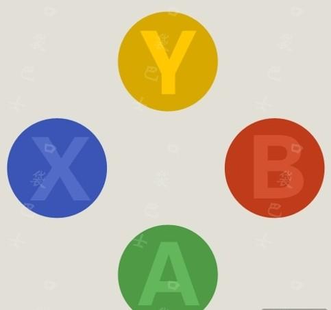 中间左边是蓝色圆写着x,右边是红色的圆写着b,底部是绿色的圆圈写着a