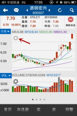 广发证券手机炒股软件股票走势图如何设置5条